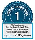 Lowest credit risk 1 2018 Bisnode